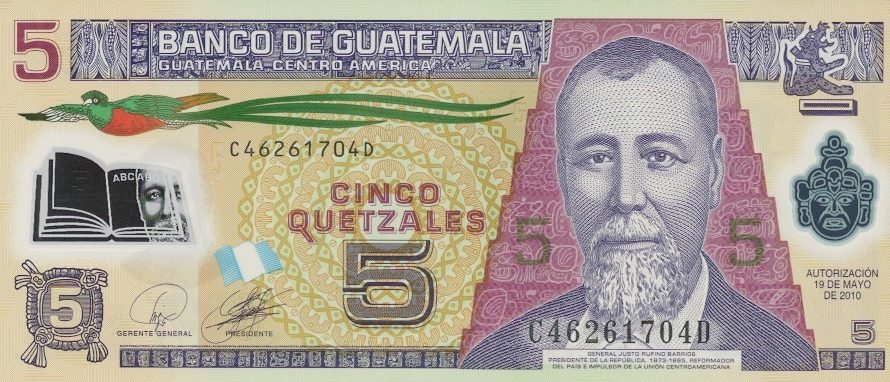 Guatemala's economic situation in 2021